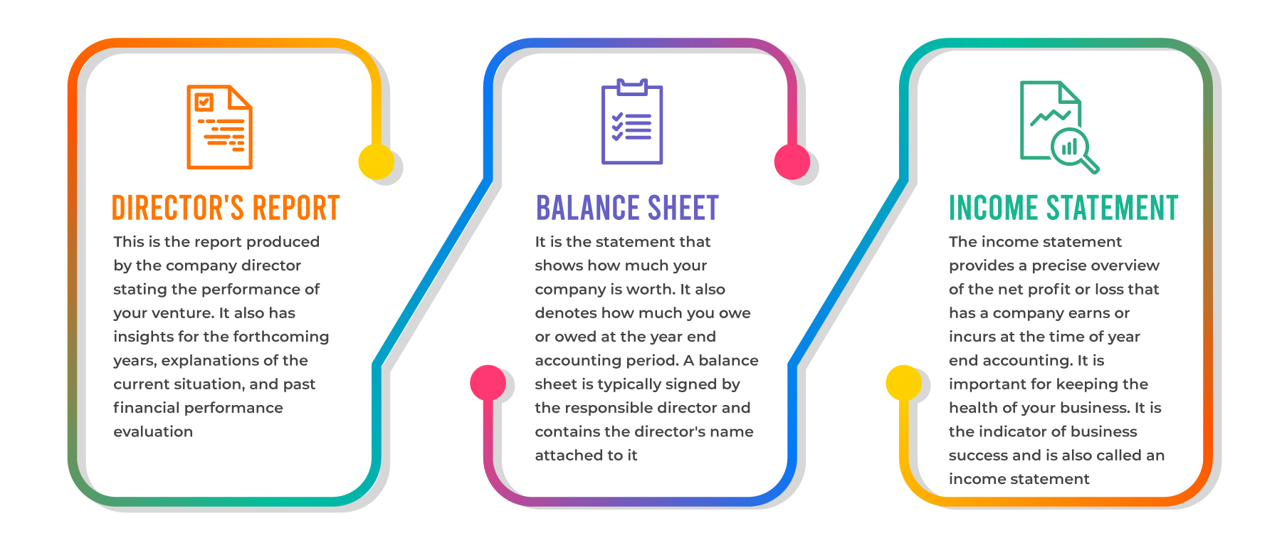 year-end-accounting-checklist-statutory-accounts-details